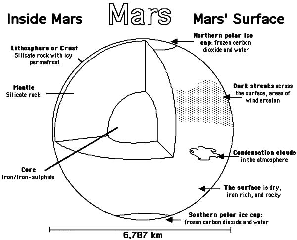 planet mars coloring pages for kids